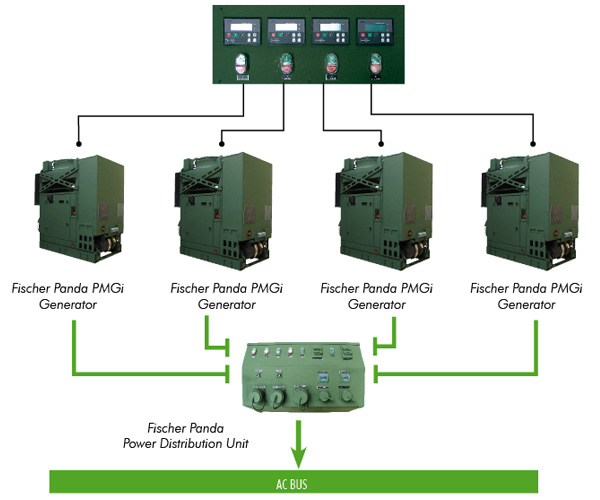 parallel power load sharing 01